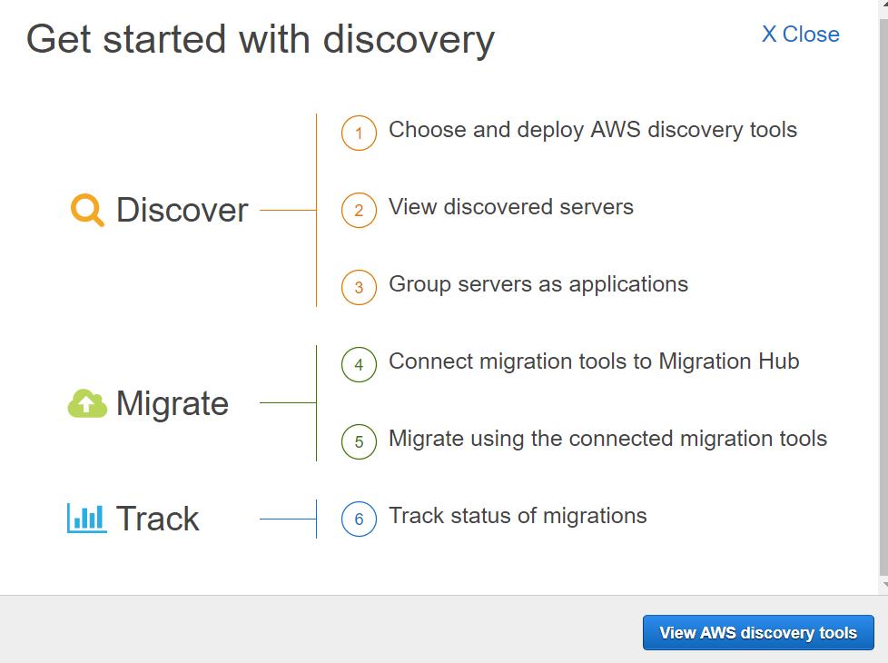 MigrationHub_Discovery